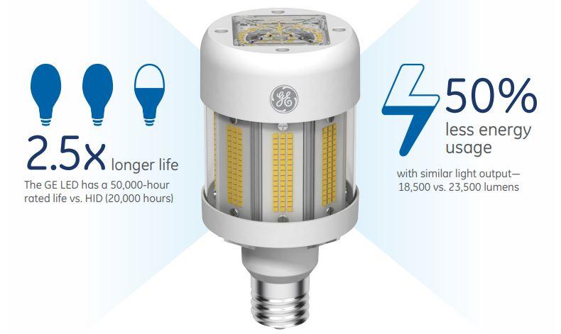 GE LED Corn Light - GE HI DLED