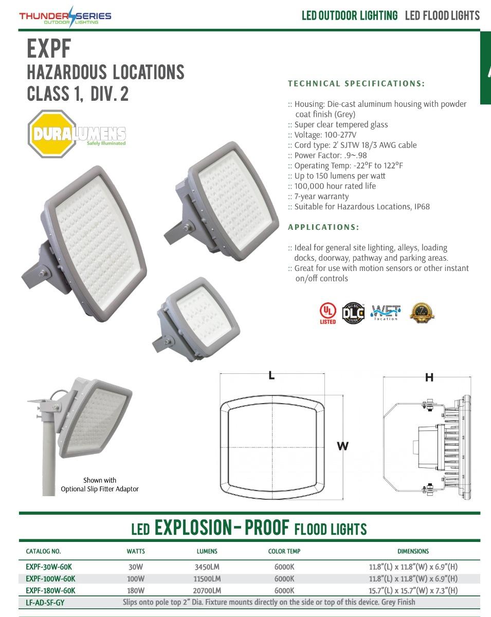 LED Explosion Proof Flood Lights
